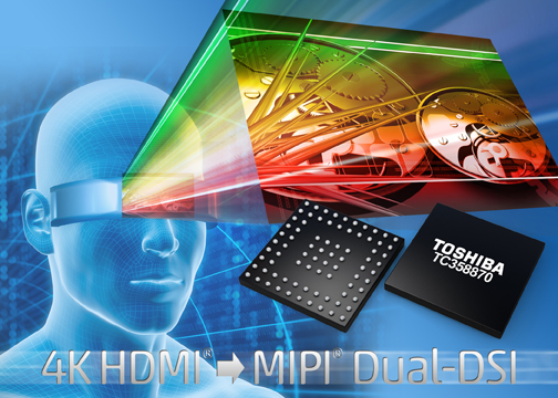 HDMI to MIPI DSI Interface Driver Board Converter